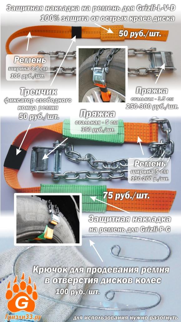"""Цены на дополнительные и запасные элементы для браслетов """"Гризли"""""""